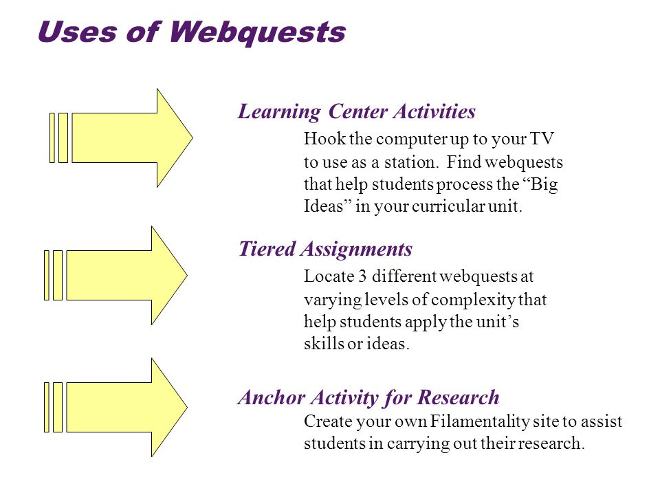 Uses of Webquests Learning Center Activities