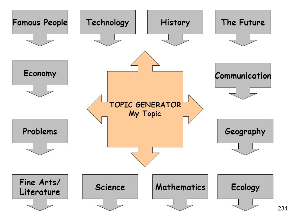 Famous People Technology History The Future Economy Communication