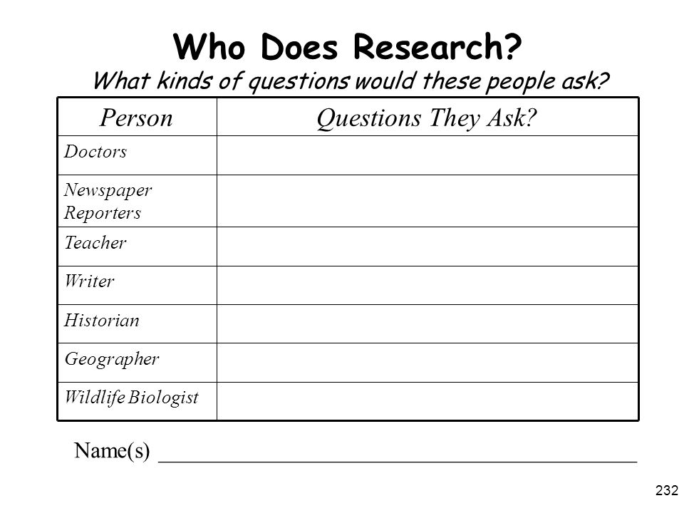 Who Does Research What kinds of questions would these people ask