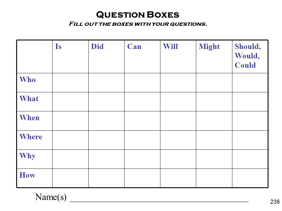 Fill out the boxes with your questions.
