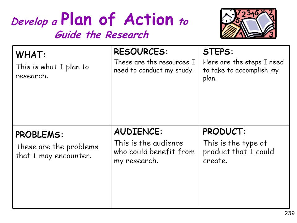 Develop a Plan of Action to