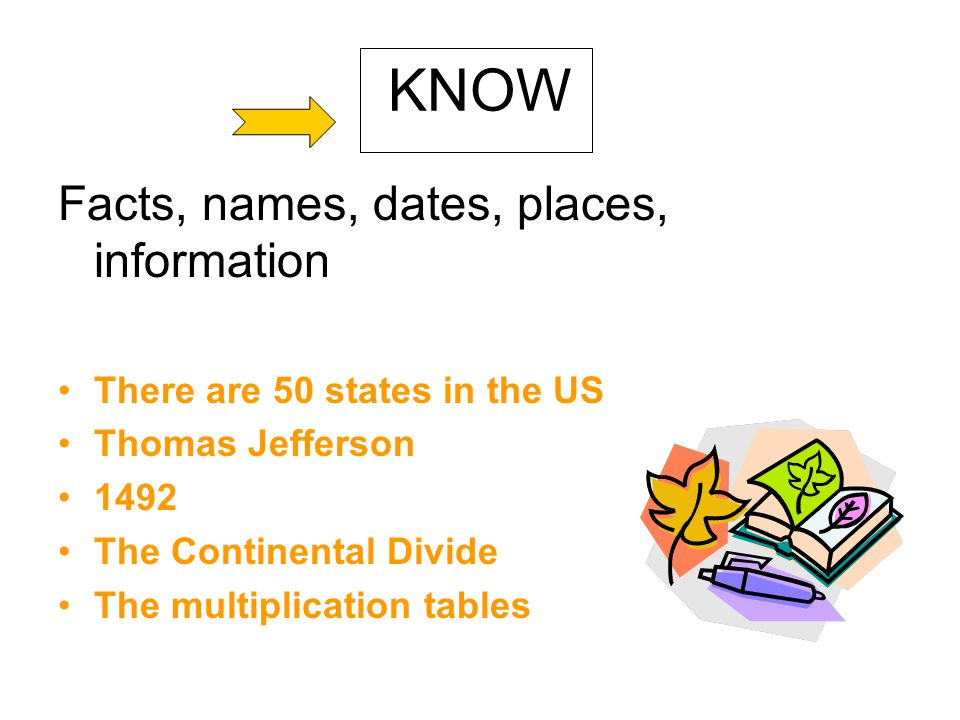 KNOW Facts, names, dates, places, information