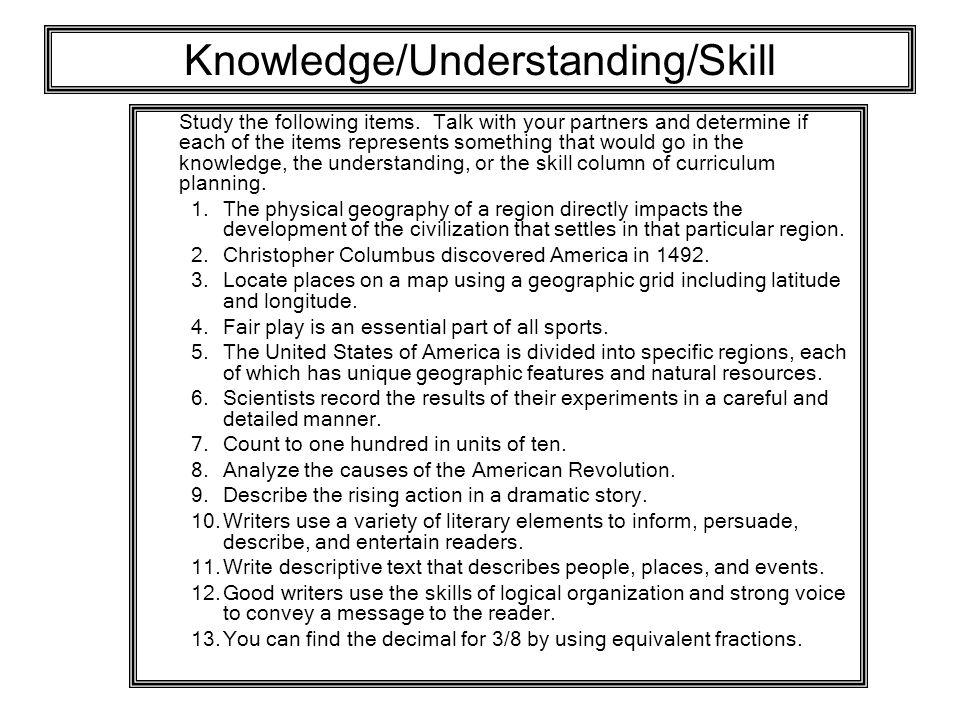 Knowledge/Understanding/Skill