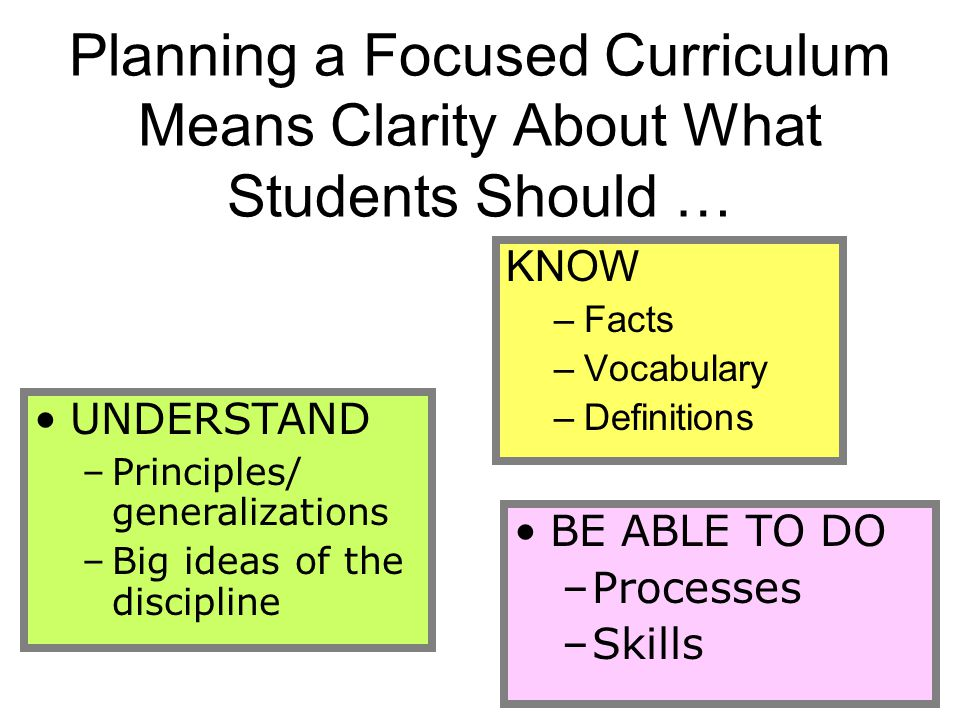 Planning a Focused Curriculum Means Clarity About What Students Should …