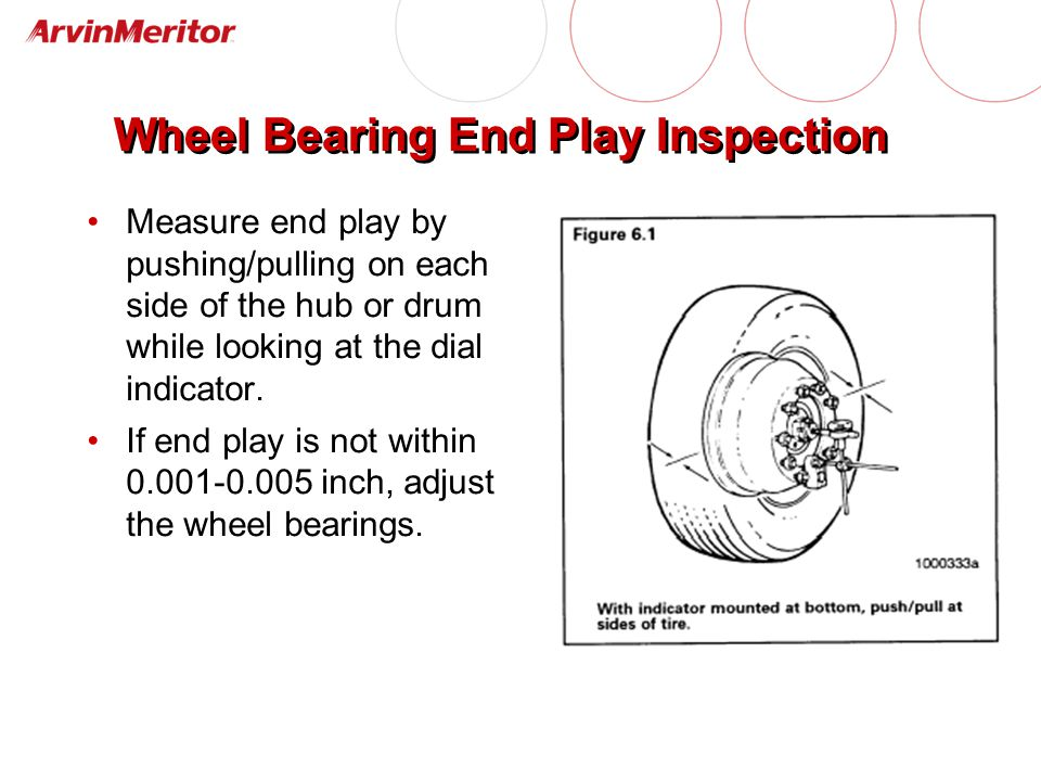 Wheel Bearing End Play Inspection