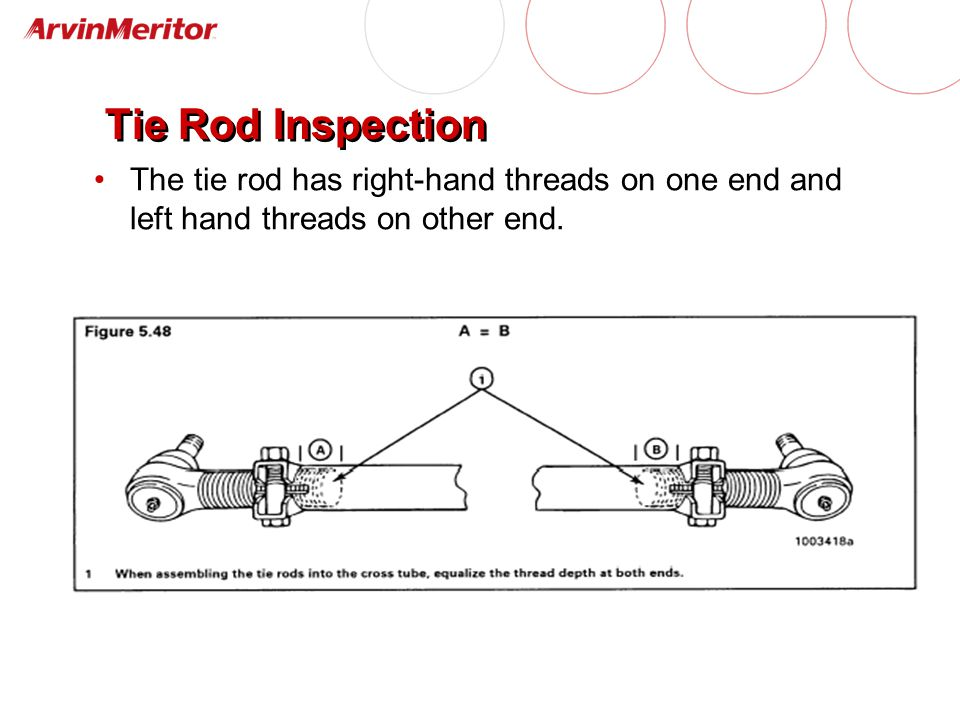 Tie Rod Inspection The tie rod has right-hand threads on one end and left hand threads on other end.