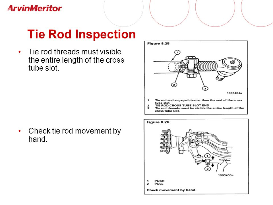 Tie Rod Inspection Tie rod threads must visible the entire length of the cross tube slot. Check tie rod movement by hand.