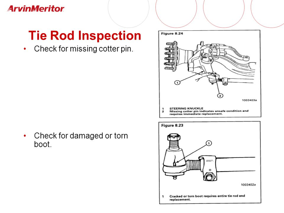Tie Rod Inspection Check for missing cotter pin.
