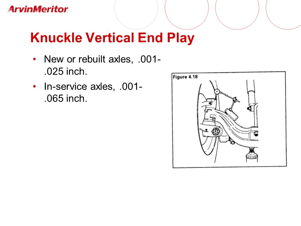 Knuckle Vertical End Play