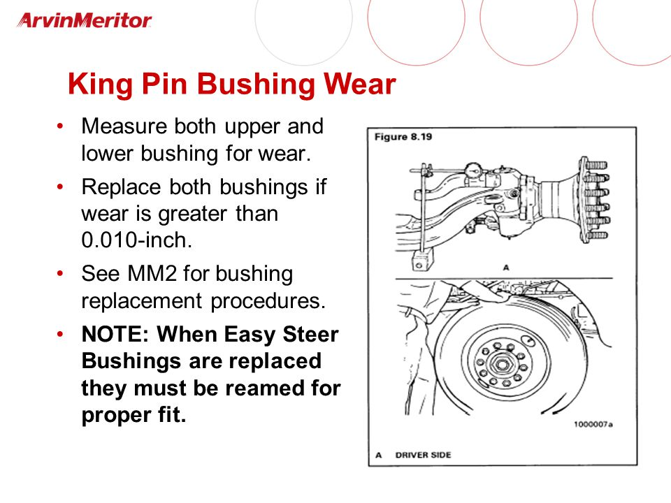 King Pin Bushing Wear Measure both upper and lower bushing for wear.