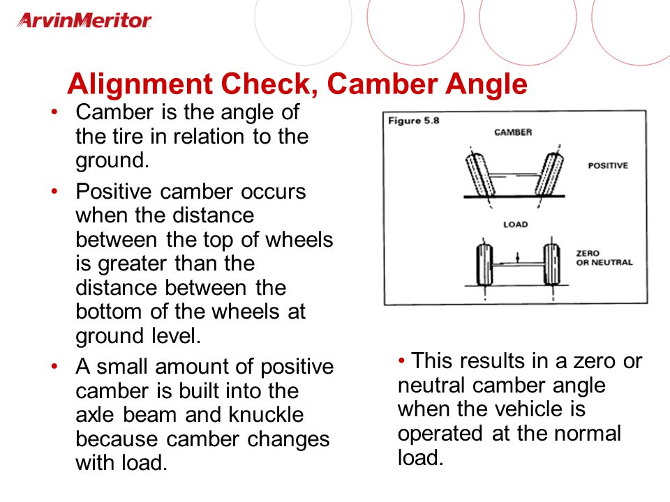 Alignment Check, Camber Angle