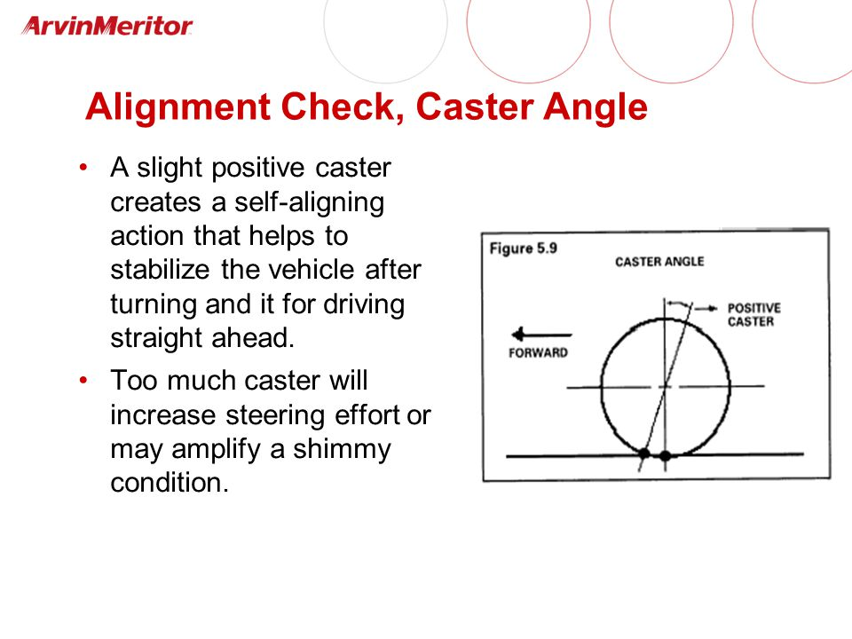 Front Steer Axle Technical Training ppt video online