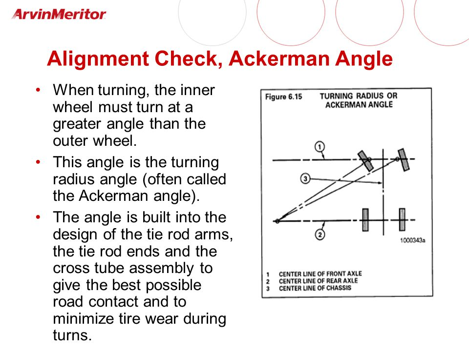 Alignment Check, Ackerman Angle