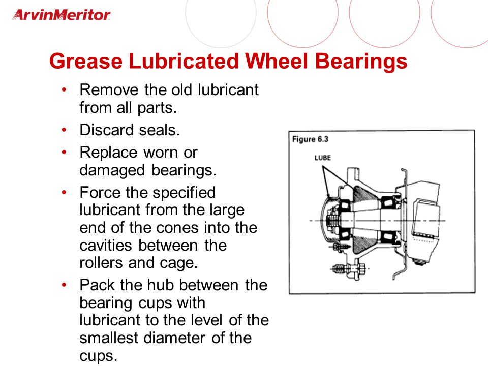 Grease Lubricated Wheel Bearings