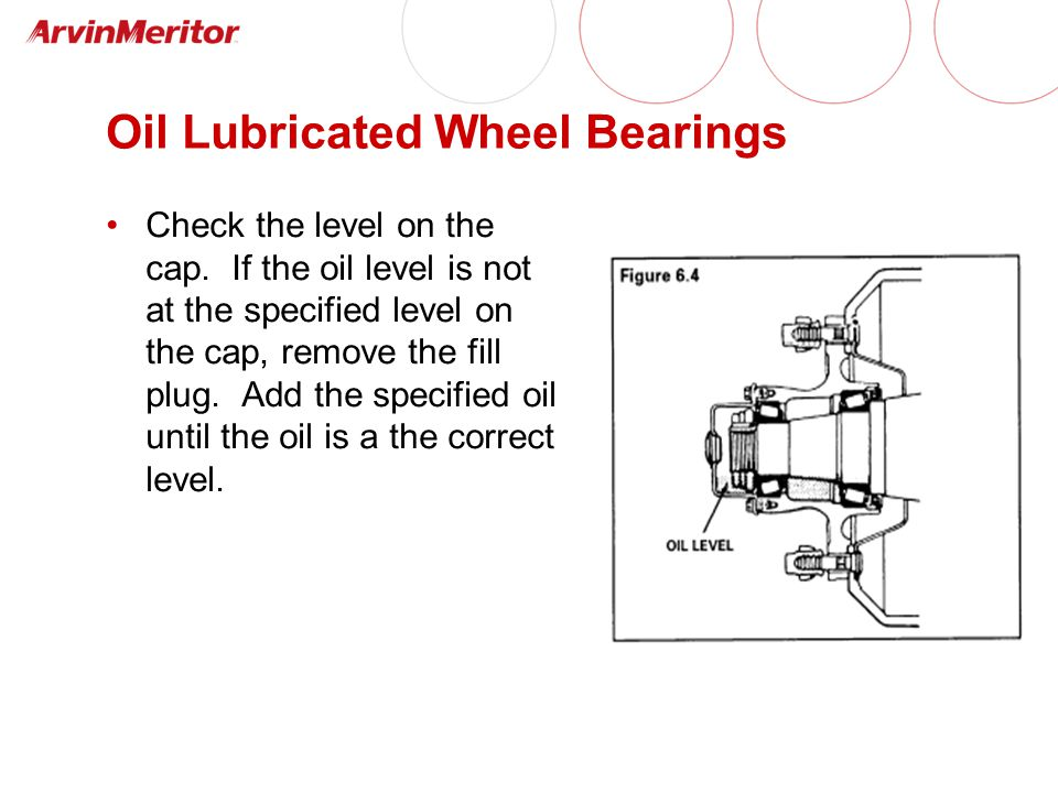 Oil Lubricated Wheel Bearings