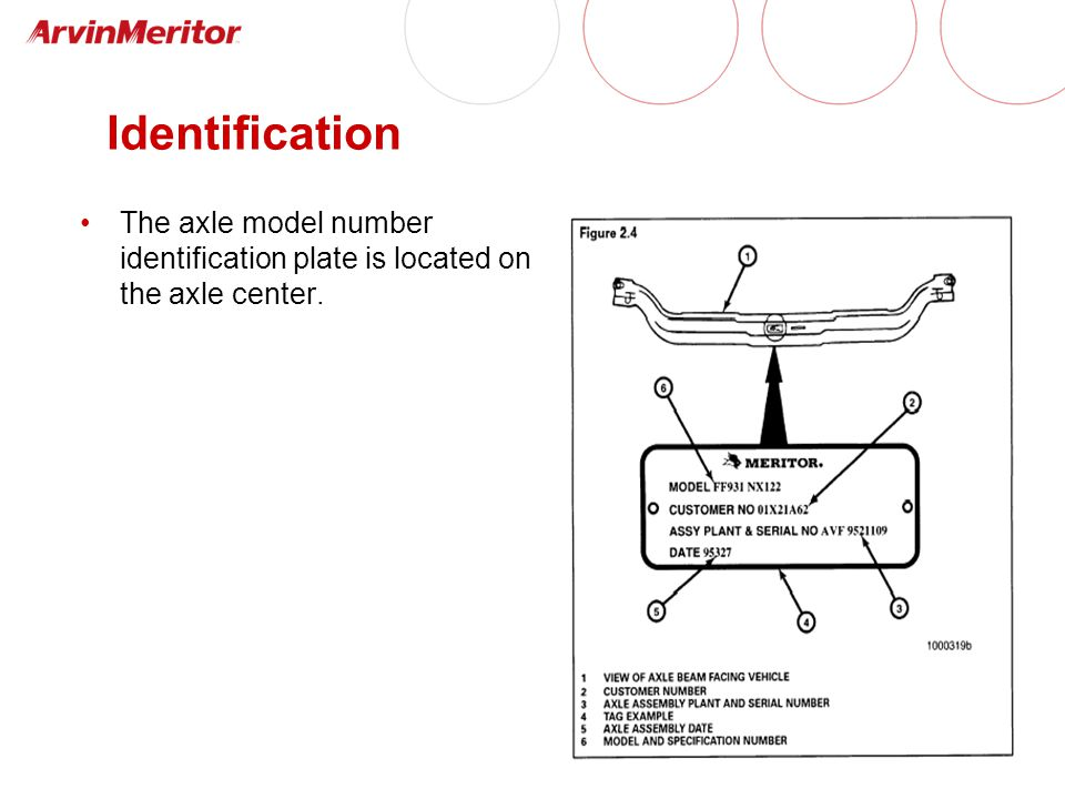 Identification The axle model number identification plate is located on the axle center.