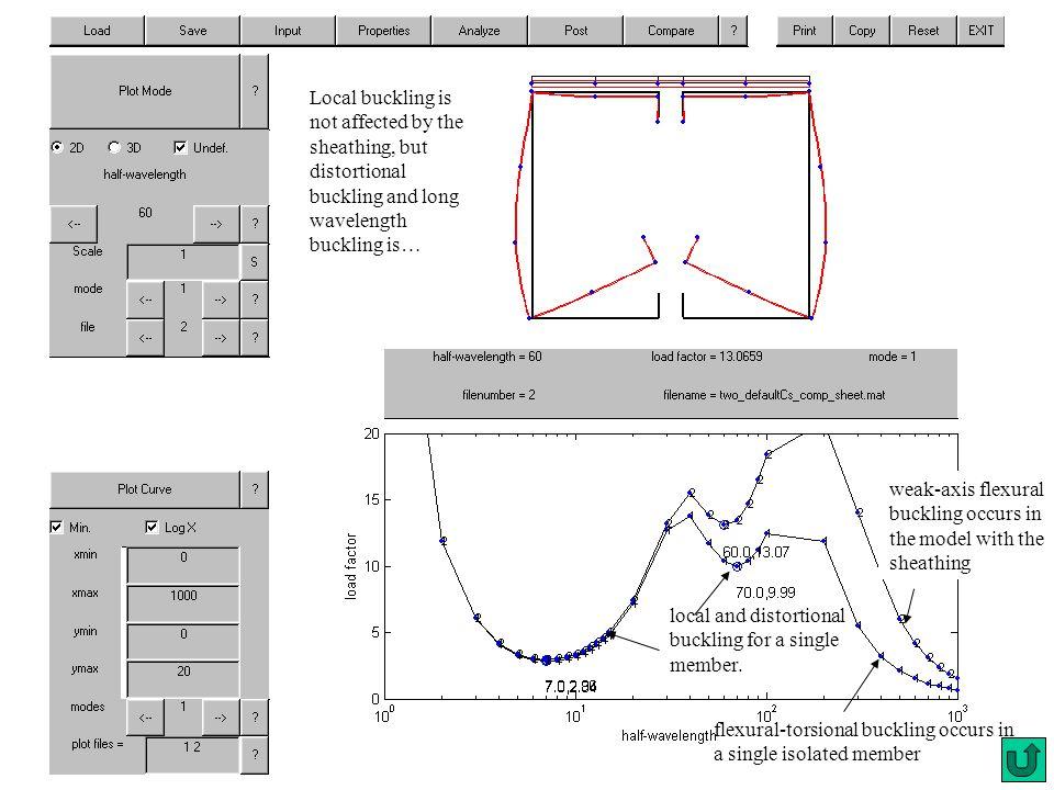 explicit sheathing modeling