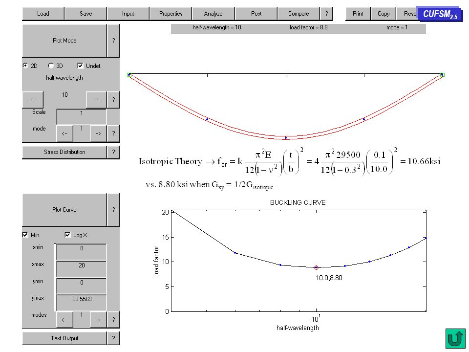 1/2 G, SS Plate CUFSM2.5 vs. 8.80 ksi when Gxy = 1/2Gisotropic