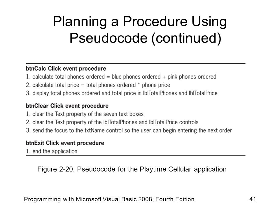 Planning a Procedure Using Pseudocode (continued)