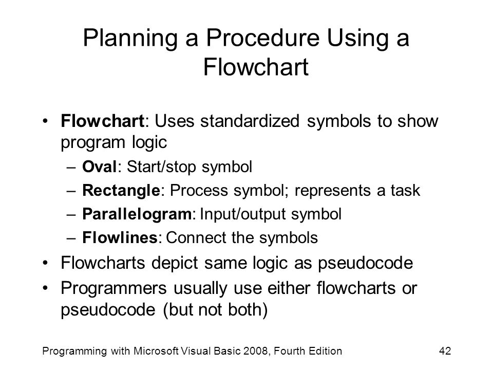 Planning a Procedure Using a Flowchart
