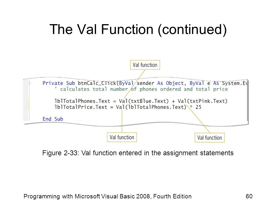 The Val Function (continued)