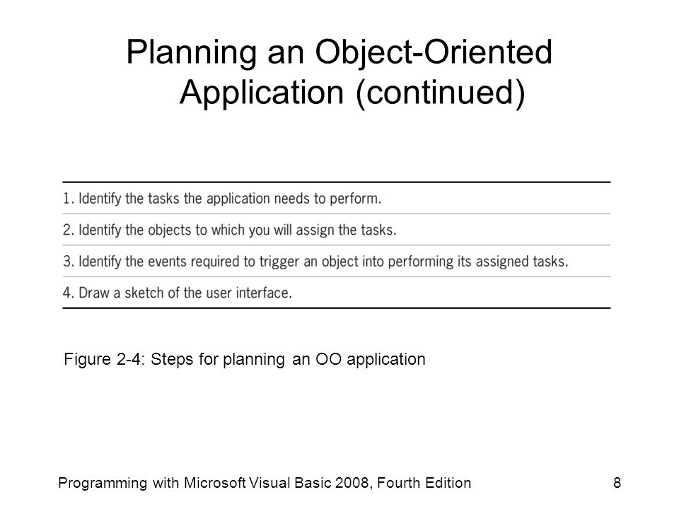 Planning an Object-Oriented Application (continued)