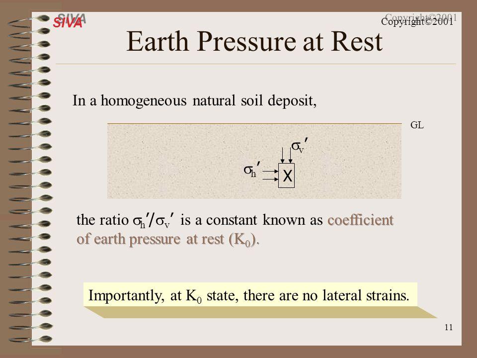 Earth Pressure at Rest In a homogeneous natural soil deposit, v' h'