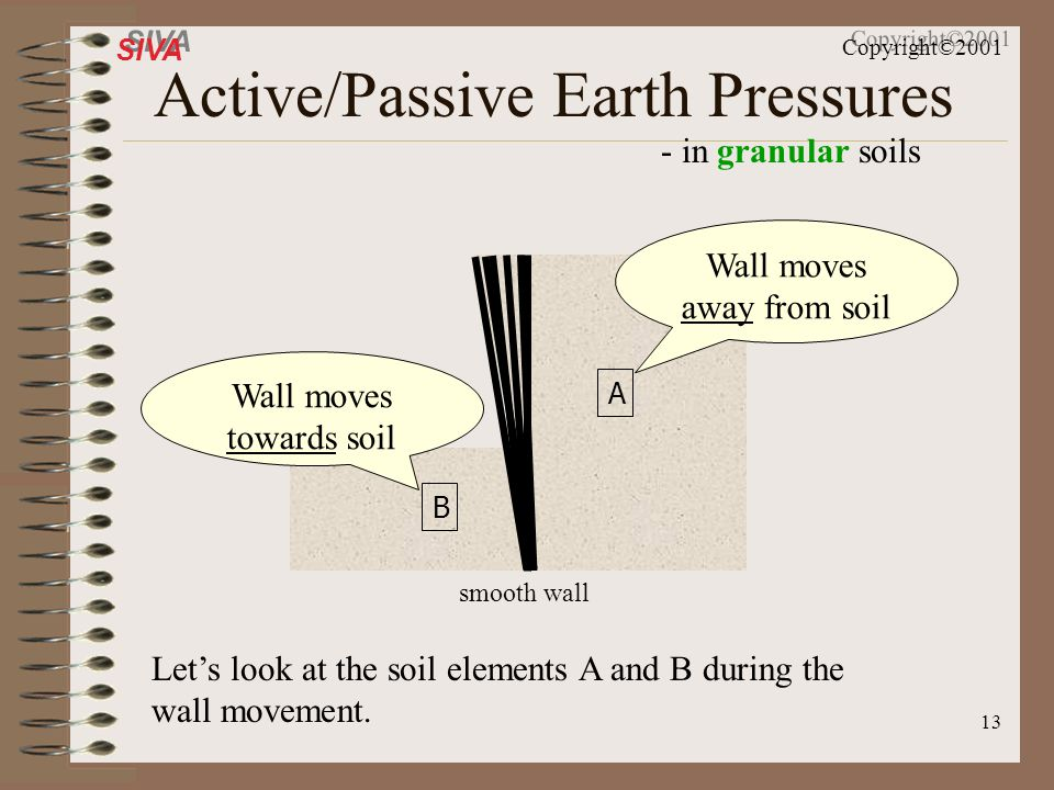Active/Passive Earth Pressures