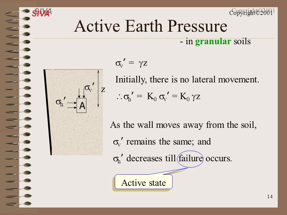 Active Earth Pressure - in granular soils v' = z