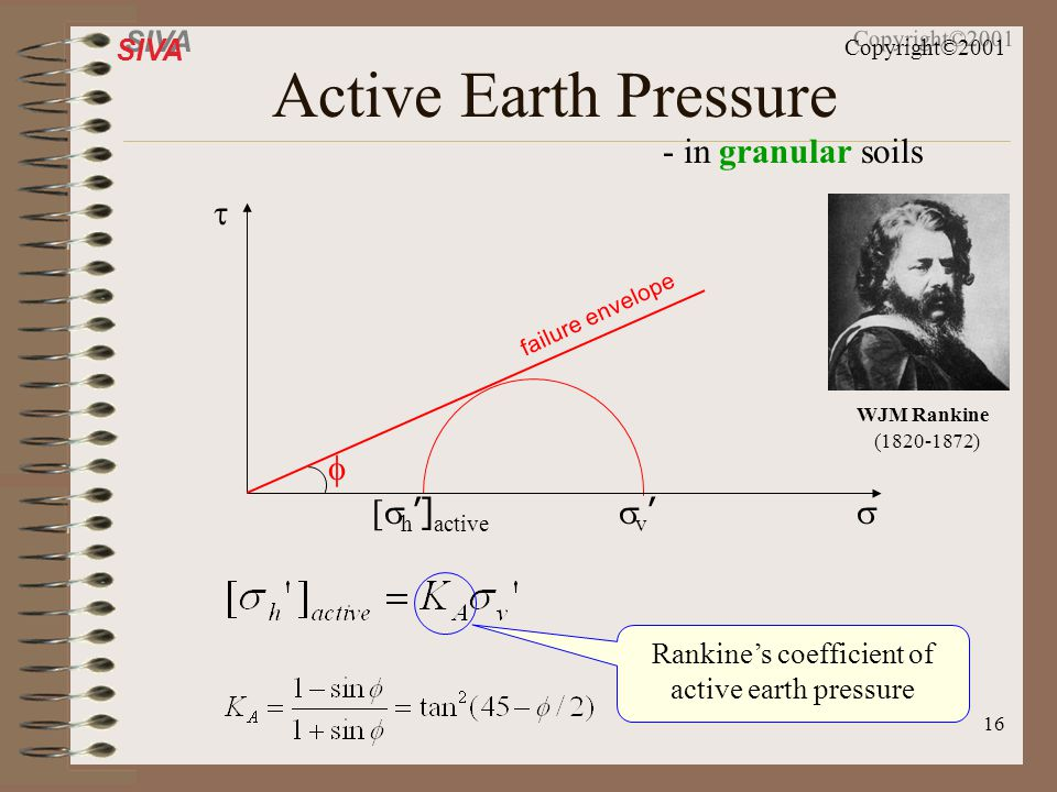 Rankine's coefficient of active earth pressure