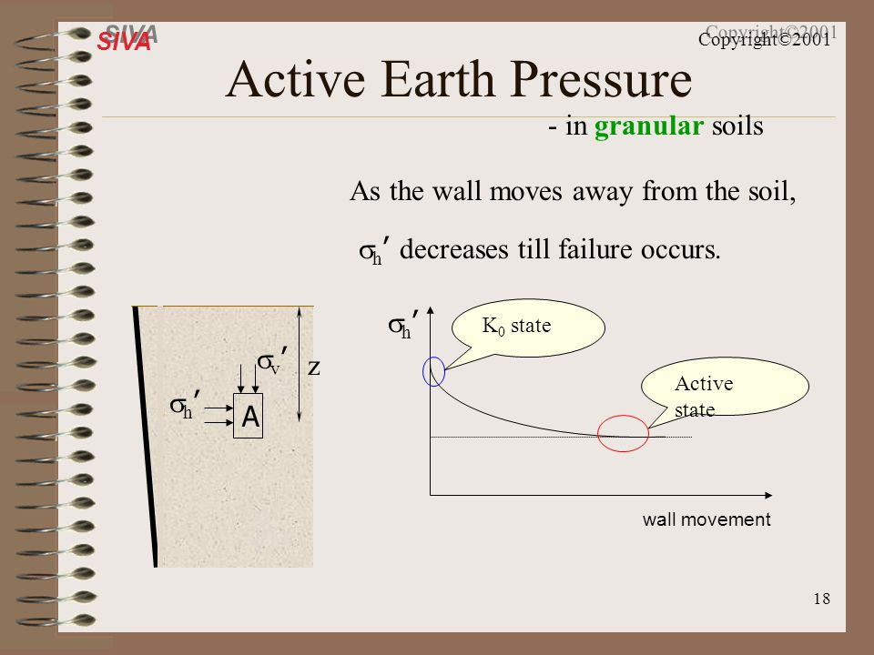 Active Earth Pressure - in granular soils