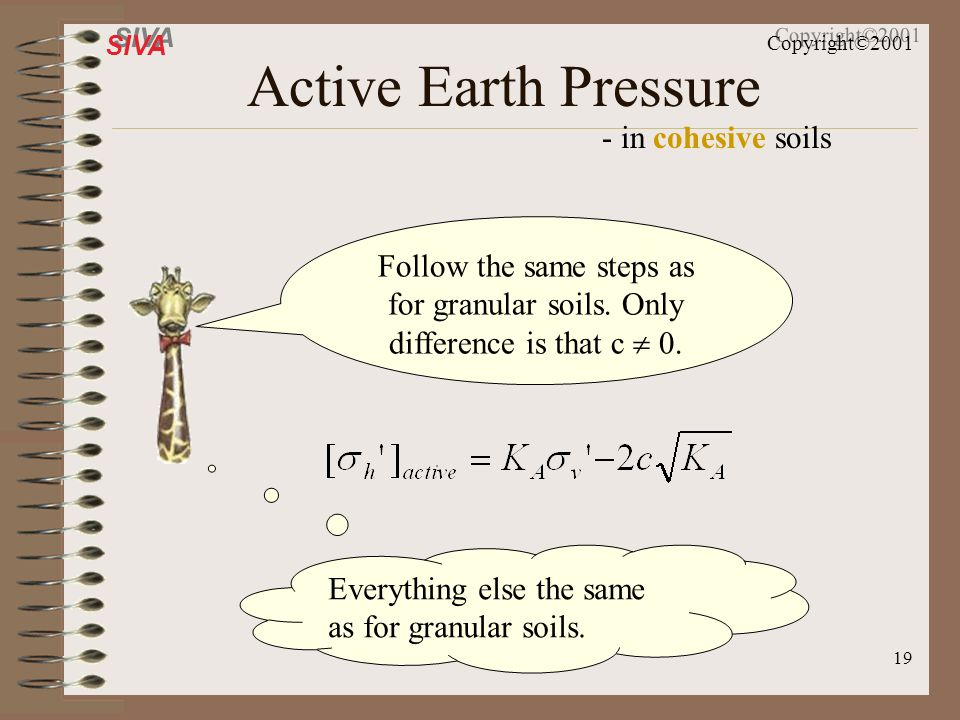 Active Earth Pressure - in cohesive soils