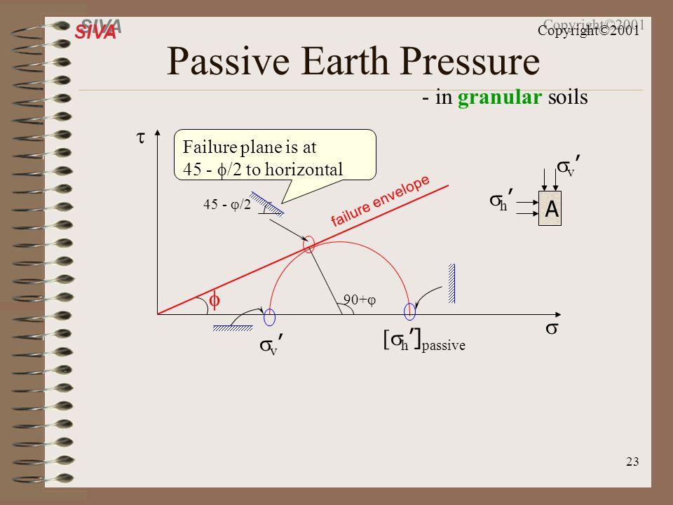 Passive Earth Pressure