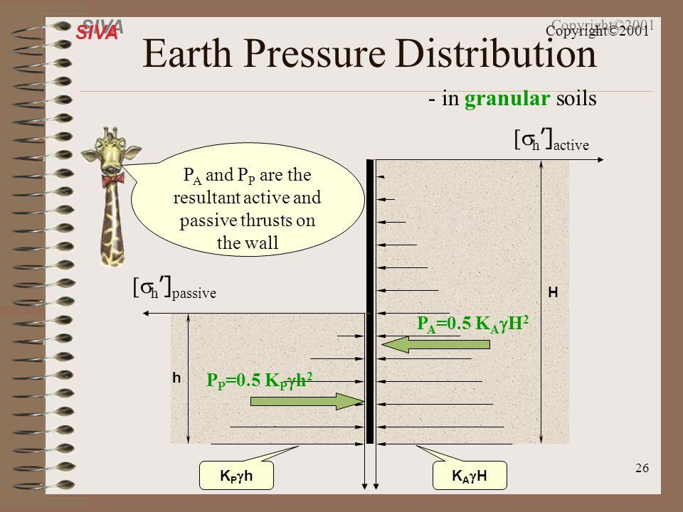 Earth Pressure Distribution