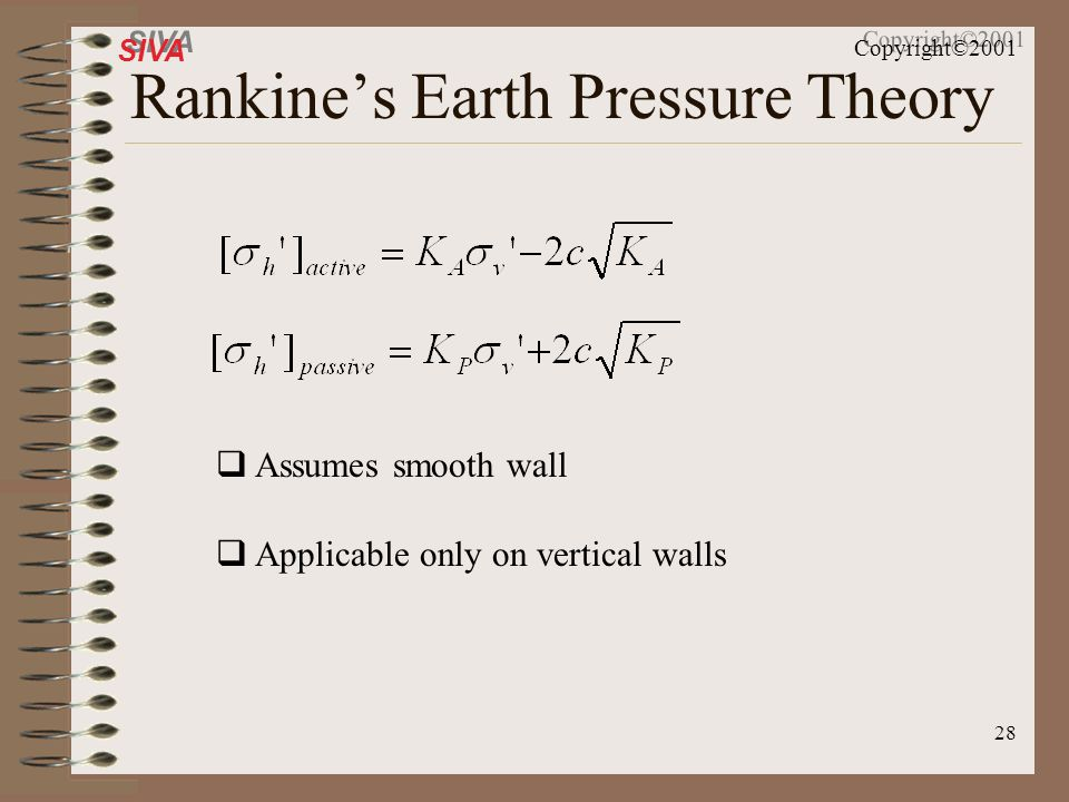 Rankine's Earth Pressure Theory