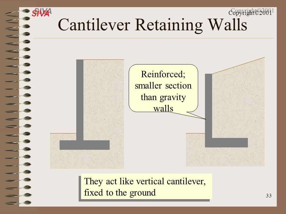 Cantilever Retaining Walls