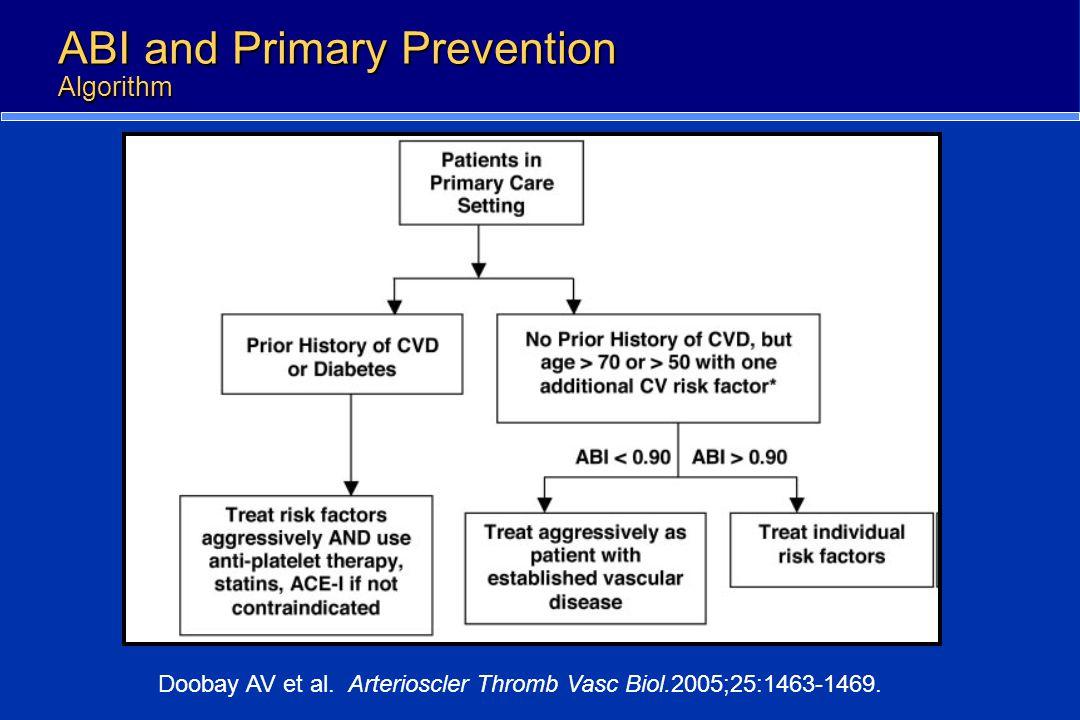 ABI and Primary Prevention Algorithm