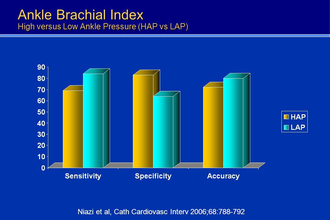 Ankle Brachial Index High versus Low Ankle Pressure (HAP vs LAP)