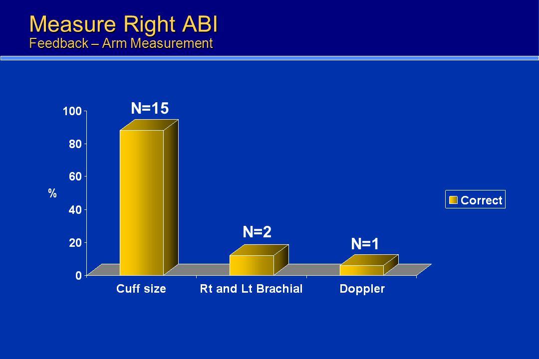 Measure Right ABI Feedback – Arm Measurement