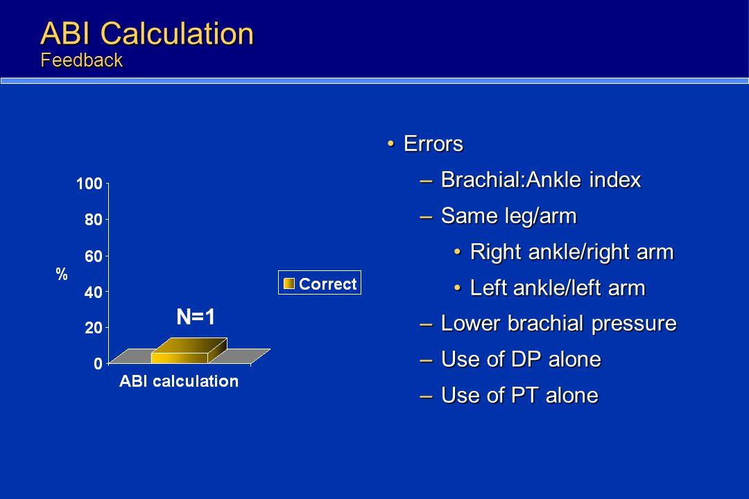 ABI Calculation Feedback
