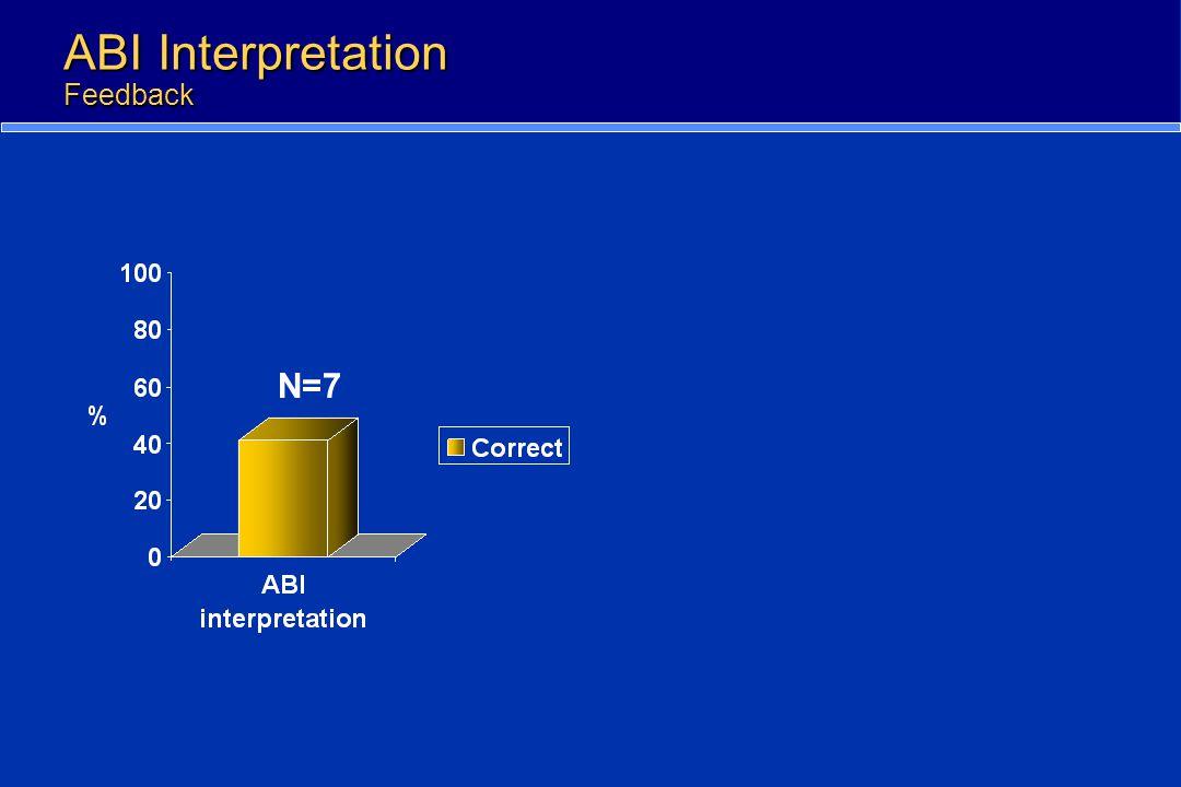 ABI Interpretation Feedback