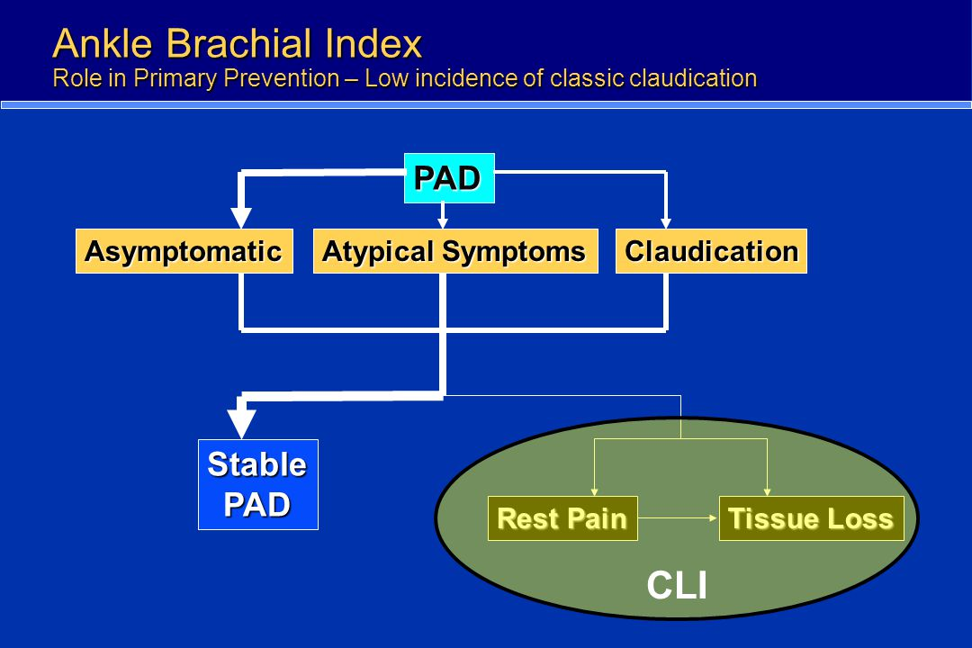 Ankle Brachial Index Role in Primary Prevention – Low incidence of classic claudication