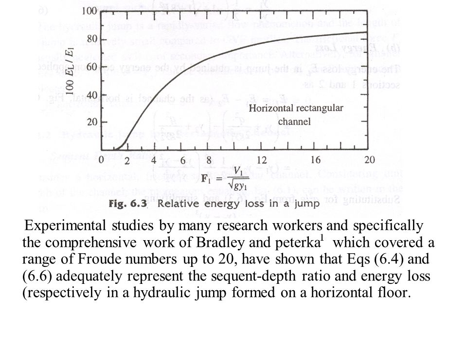 Experimental studies by many research workers and specifically the comprehensive work of Bradley and peterka which covered a range of Froude numbers up to 20, have shown that Eqs (6.4) and (6.6) adequately represent the sequent-depth ratio and energy loss (respectively in a hydraulic jump formed on a horizontal floor.