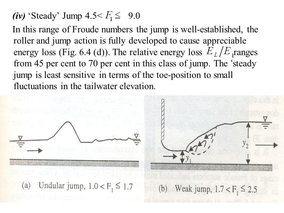 (iv) 'Steady' Jump 4.5< 9.0