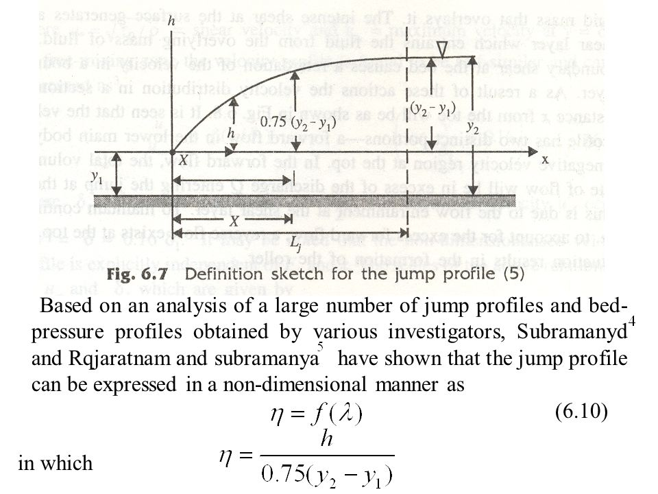 Based on an analysis of a large number of jump profiles and bed-pressure profiles obtained by various investigators, Subramanyd and Rqjaratnam and subramanya have shown that the jump profile can be expressed in a non-dimensional manner as