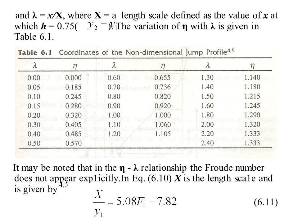 and λ = x/X, where X = a length scale defined as the value of x at which h = 0.75( ). The variation of η with λ is given in Table 6.1.
