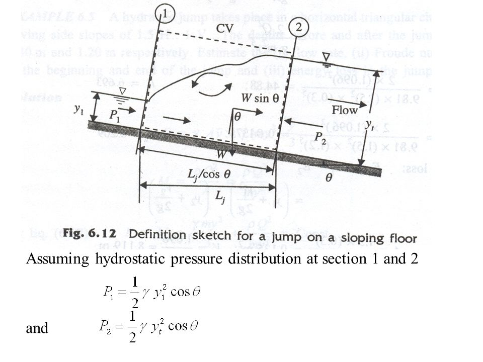 Assuming hydrostatic pressure distribution at section 1 and 2