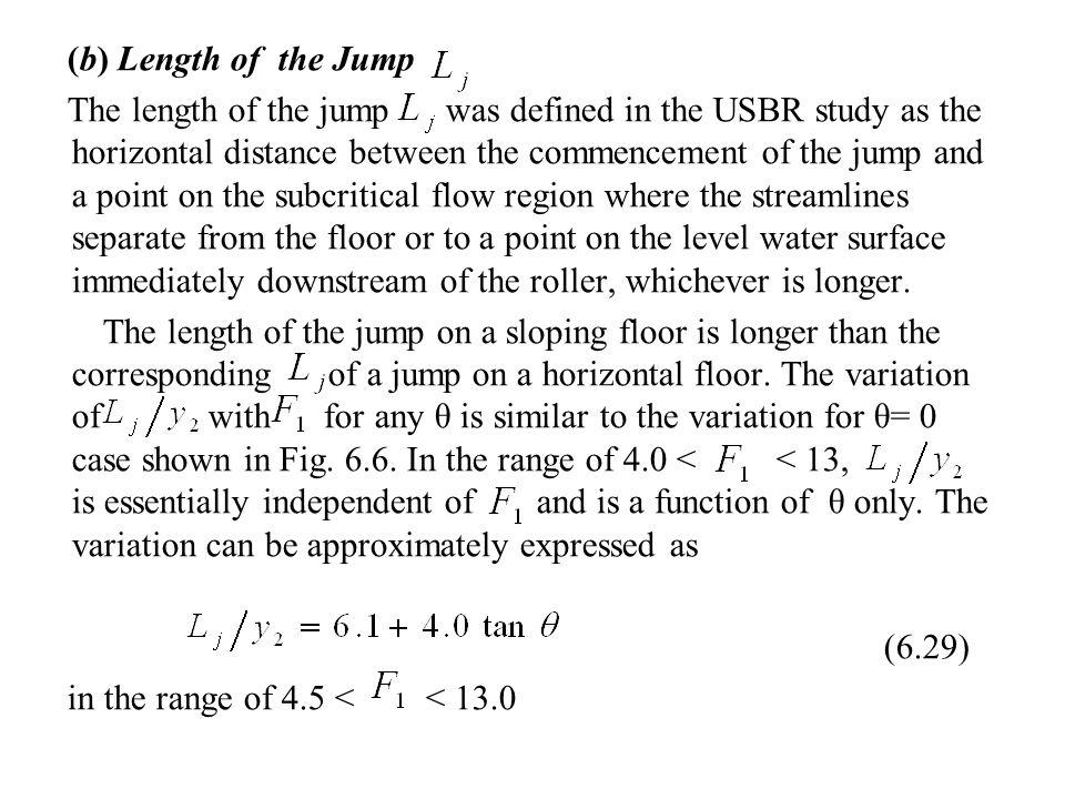 (b) Length of the Jump