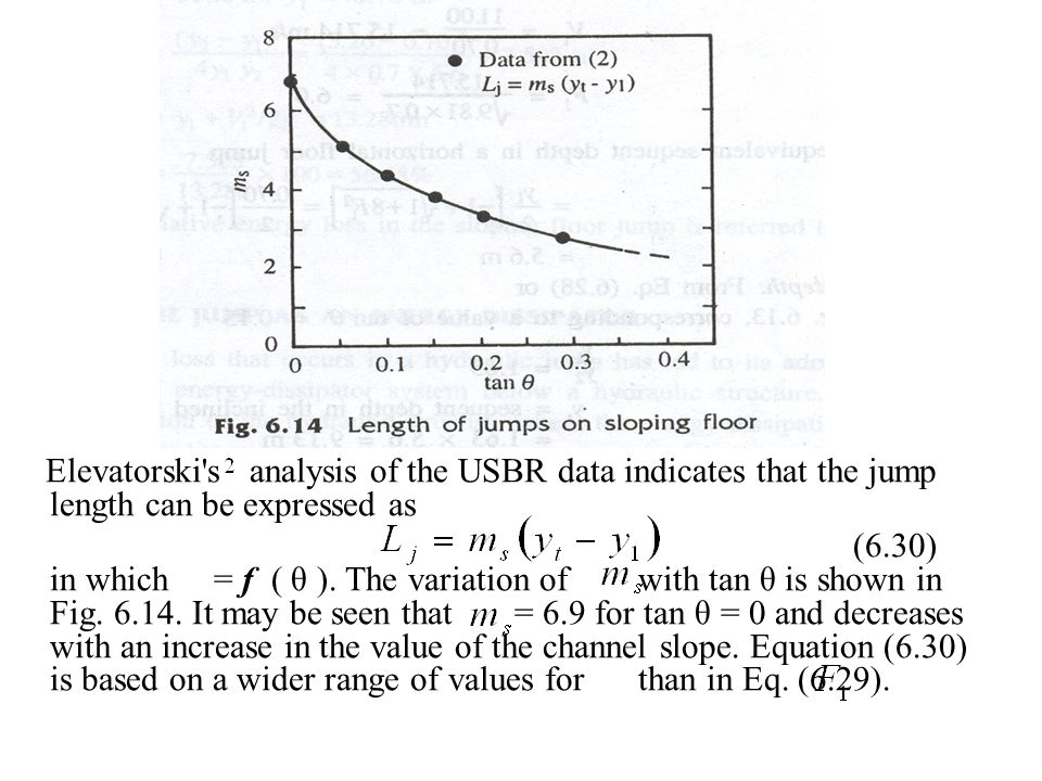 Elevatorski s analysis of the USBR data indicates that the jump length can be expressed as