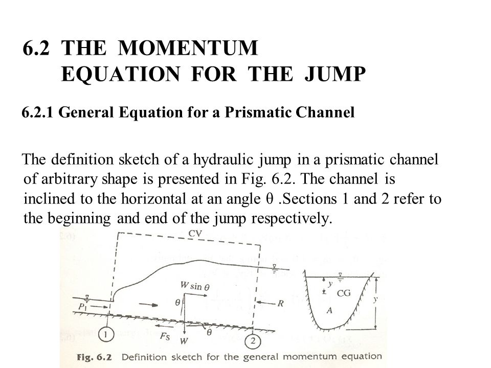 6.2 THE MOMENTUM EQUATION FOR THE JUMP